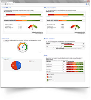 Build custom dashboards